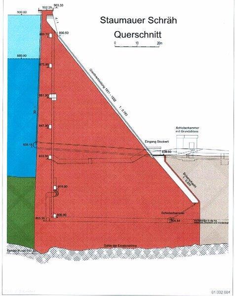 AKW-Staumauer-Querschnitt