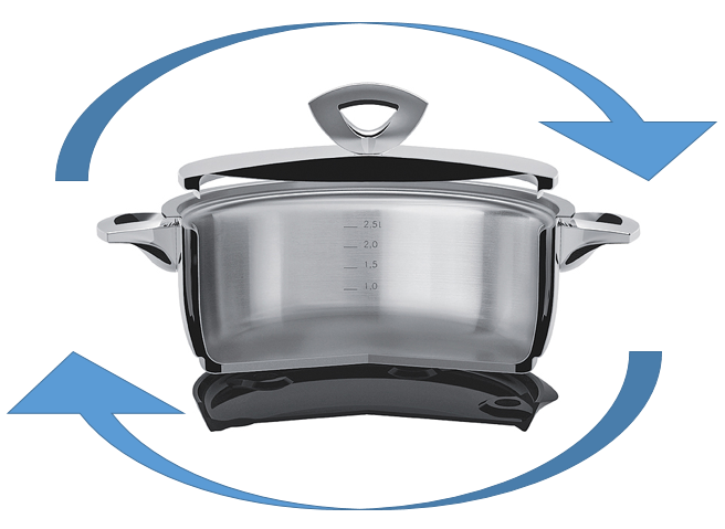 Life cycle of a cooking pan