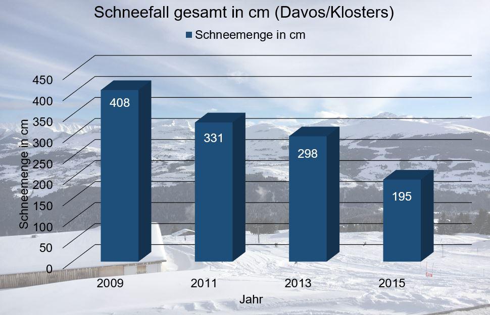 Großartig Bilddiagramm Zeitgenössisch - Der Schaltplan - greigo.com