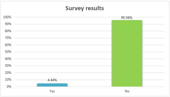 Fairtraide-survey-1