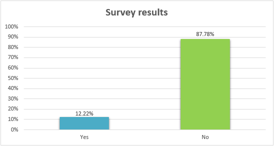 Fairtraide-survey-3