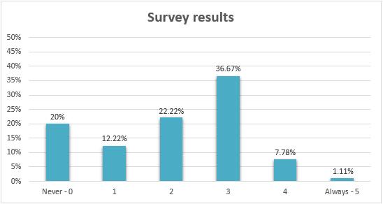 Fairtraide-survey-4