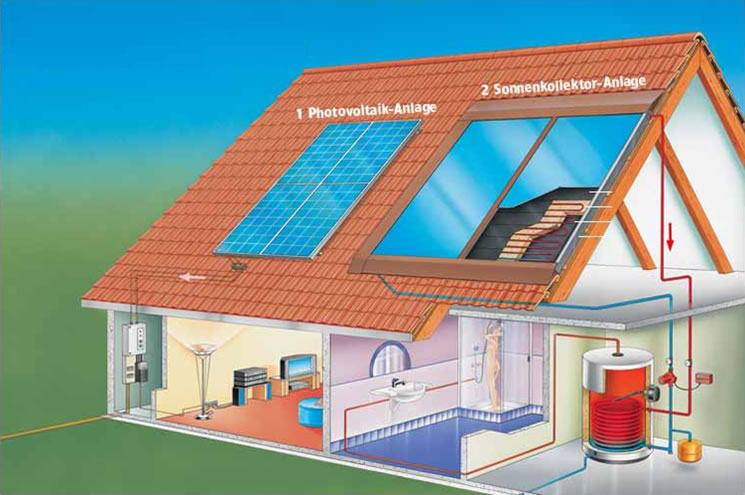 solar power plant - house schema